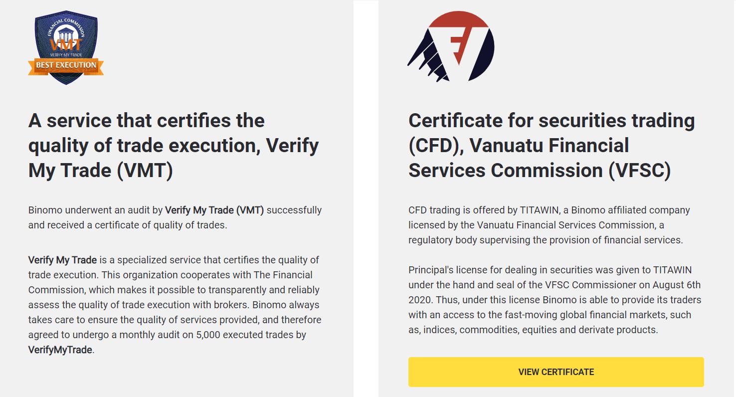 binomo certificates