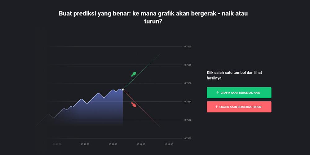 trading binomo